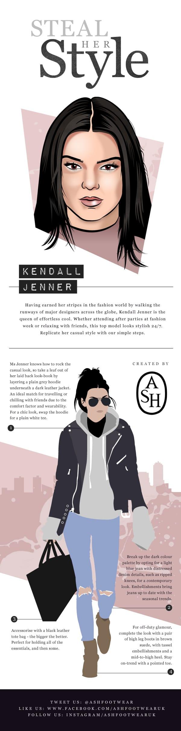 KendallJennerAshFootwear